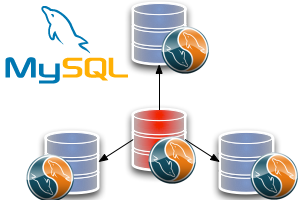 mysql replication icon